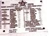 Спомен плоча мештанима жртвама Другог светског рата